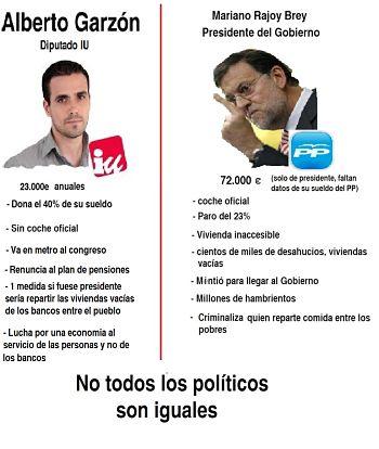 Noticias criminología. Comparación entre Alberto Garzón, diputado de IU y Mariano Rajoy. Marisol Collazos Soto