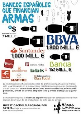 Noticias criminología. Bancos españoles que financian armas. Marisol Collazos Soto
