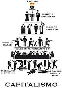 Noticias Criminología. Pirámide del capitalismo. Marisol Collazos Soto