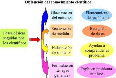 Noticias Criminología. La ciencia. Marisol Collazos Soto