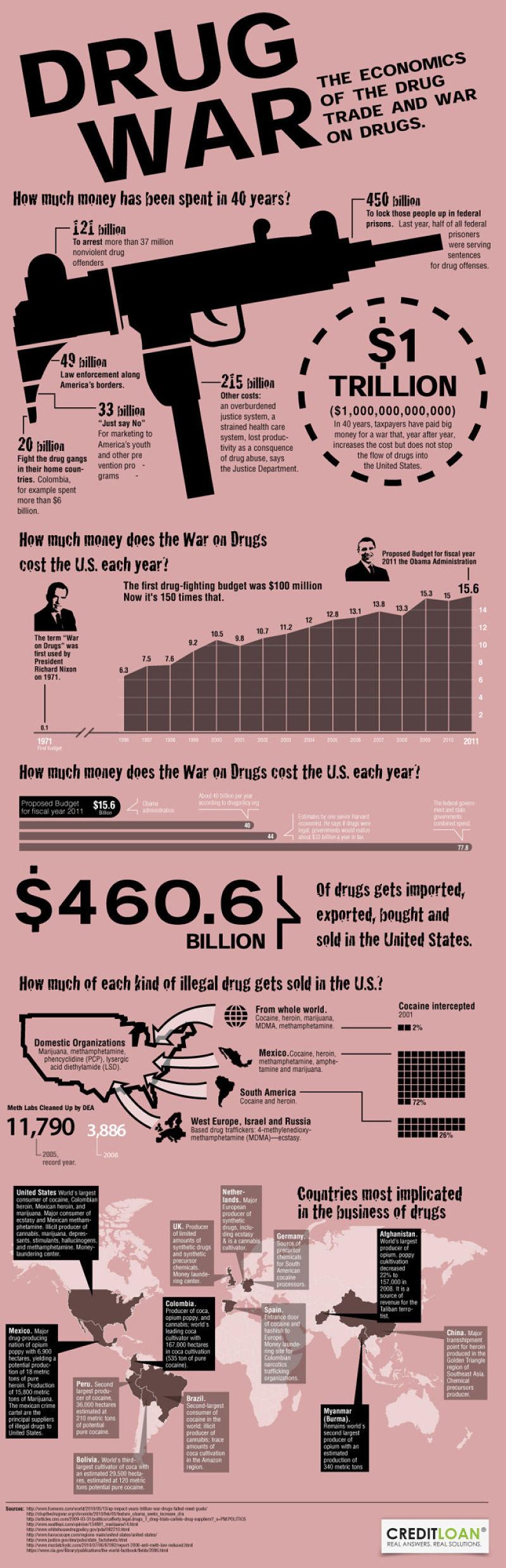 Noticias Criminología. Drogas en EE.UU., Marisol Collazos Soto