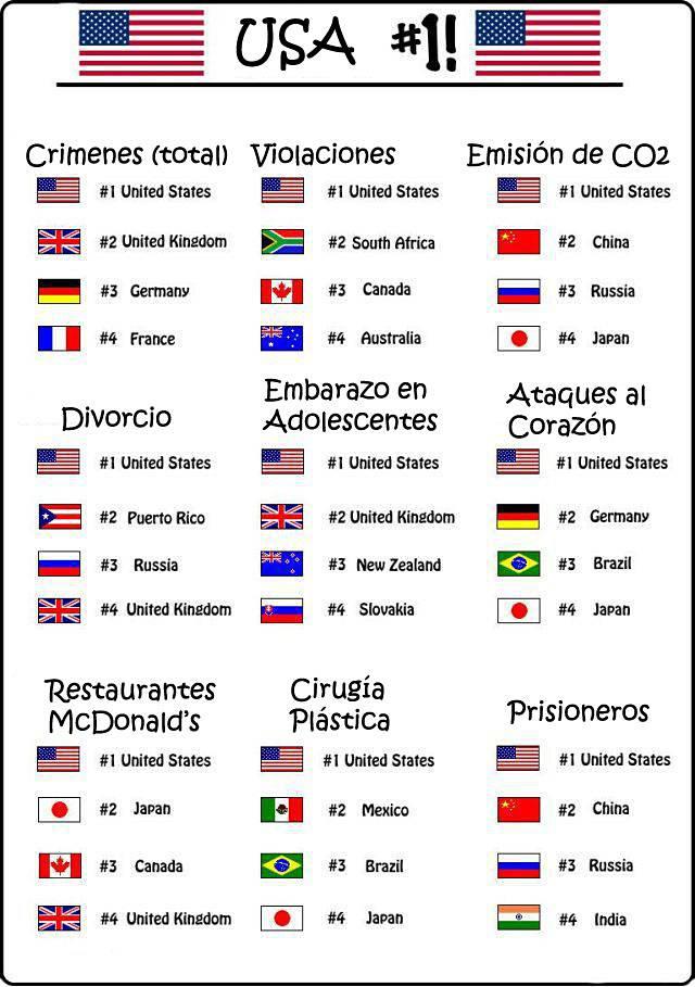 Noticias Criminología. EE:UU. Marisol Collazos Soto