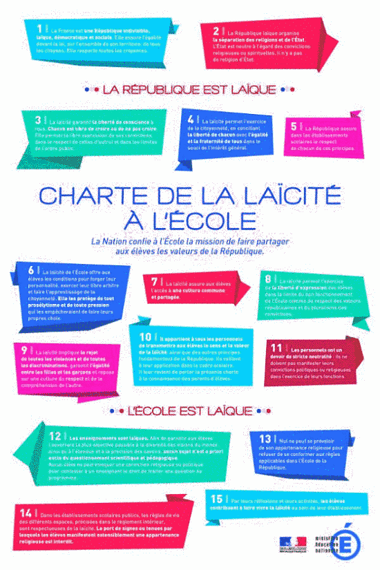 Noticias criminología. Laicidad escuelas en francia. Marisol Collazos Soto