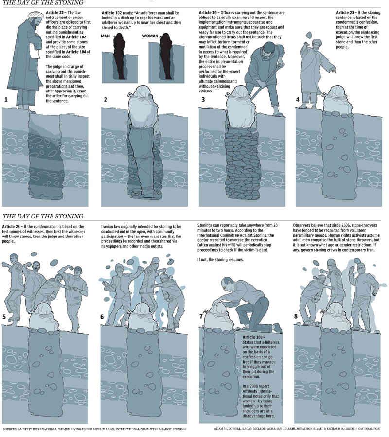 Noticias  Criminología. Lapidación. Marisol Collazos Soto