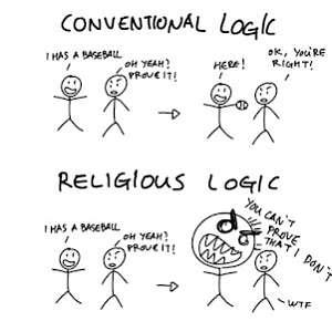 Noticias Criminología. Humor, lógica religiosa. Marisol Collazos Soto