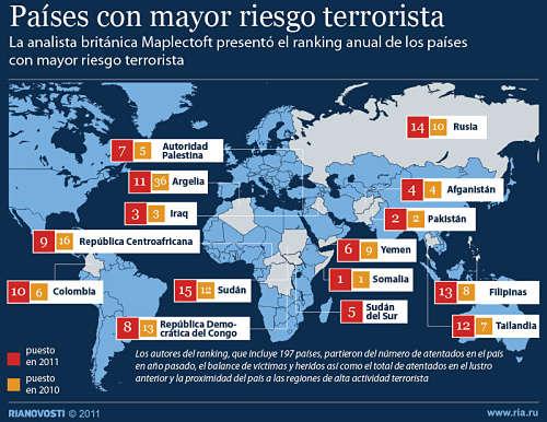 Noticias Criminología. Marisol Collazos Soto