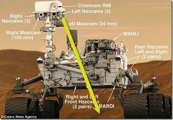Actualidad Informática. ¿Quién limpia la nave Curiosity en Marte?, pareidolia. Rafael Barzanallana. UMU