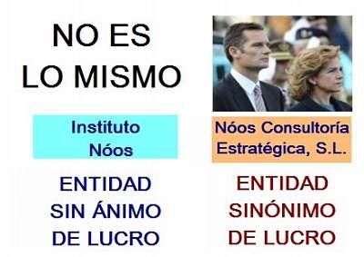 Noticias Criminología. Caso NOOS, Urdangarin. Marisol Collazos Soto