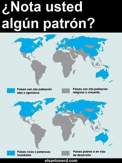 Noticias criminología. Mapa de riqueza frente a creencias, ámbito mundial. Marisol Collazos Soto