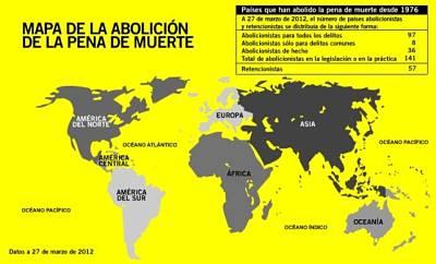 Noticias criminología. Cinco datos optimistas y cinco pesimistas sobre el futuro de la pena de muerte. Marisol Collazos Soto