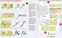 Noticias criminología. La grafología entra en la Facultad de Letras de la Universidad del País Vasco. Marisol Collazos Soto