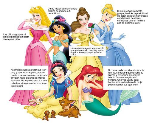 Noticias Criminología. Imagen machsita de las princesas de Walt Disney. Marisol Collazos Soto