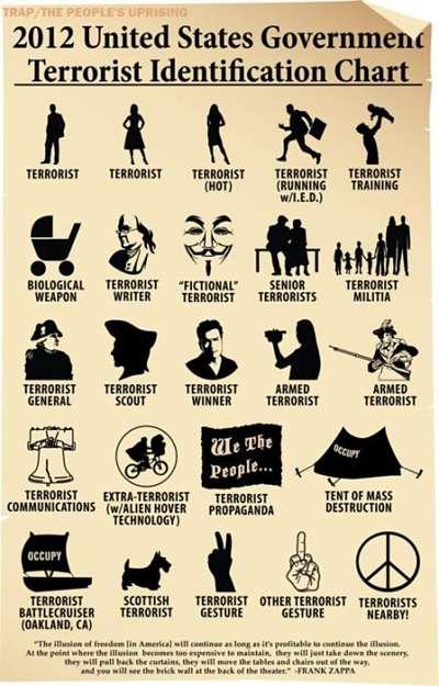 Noticias criminología. La física del terror. Marisol Collazos Soto