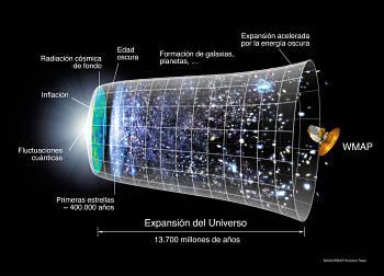 Noticias criminología. ¿Tiene el universo un propósito? NO. Marisol Collazos Soto