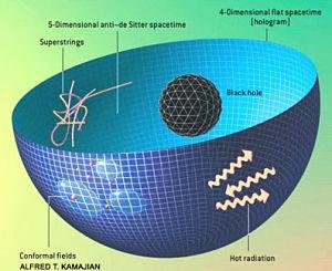 Actualidad Informática. Hologramas, agujeros negros, y la naturaleza del Universo. Rafael Barzanallana