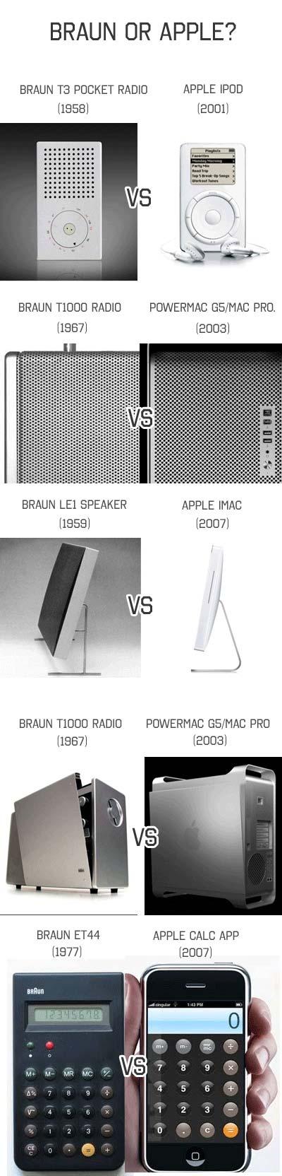 Actualidad Informática. Los diseños de Apple inspirados en los de Braun. Rafael Barzanallana. UMU