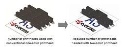Actualidad Informática. Kyocera desarrolla el cabezal de inyección de tinta más rápido del mundo 300dpi. Rafael Barzanallana. Murcia