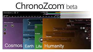 Actualidad Informática. Línea de tiempo del Cosmos. Rafael Barzanallana