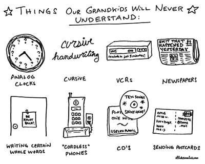 Actualidad Informática. Cosas que no entenderán nuestros nietos. Rafael Barzanallana. UMU