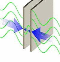 Actualidad Informática.  Efecto Casimir genera luz del vacío. Rafael Barzanallana