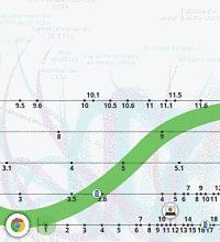 Actualidad Informática. La evolución de la Web. Rafael Barzanallana. Murcia