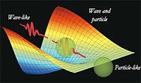 Actualidad Informática. Un fotón no es una onda o una partícula, sino un objeto cuántico irreducible. Rafael Barzanallana. UMU