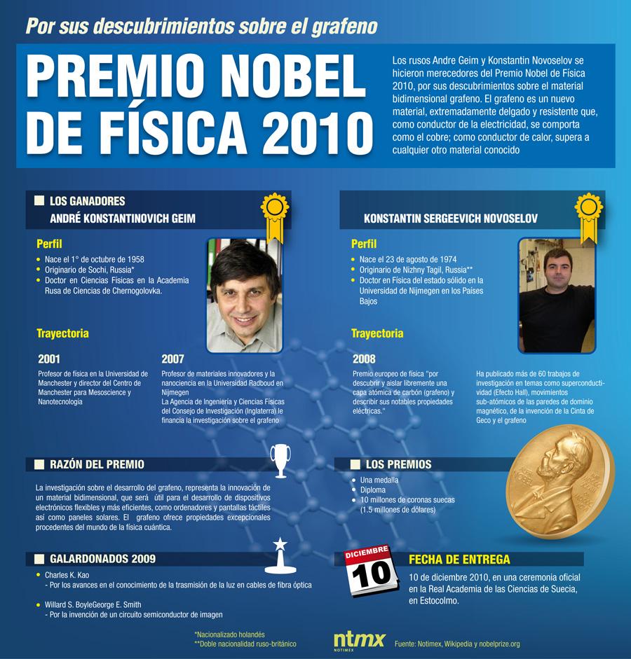 Actualidad Informática. Discos basados en grafeno. Rafael Barzanallana. UMU