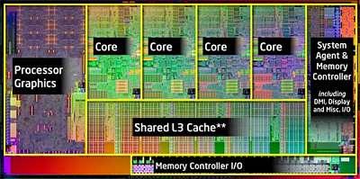 Actualidad Informática. Intel. Rafael Barzanallana