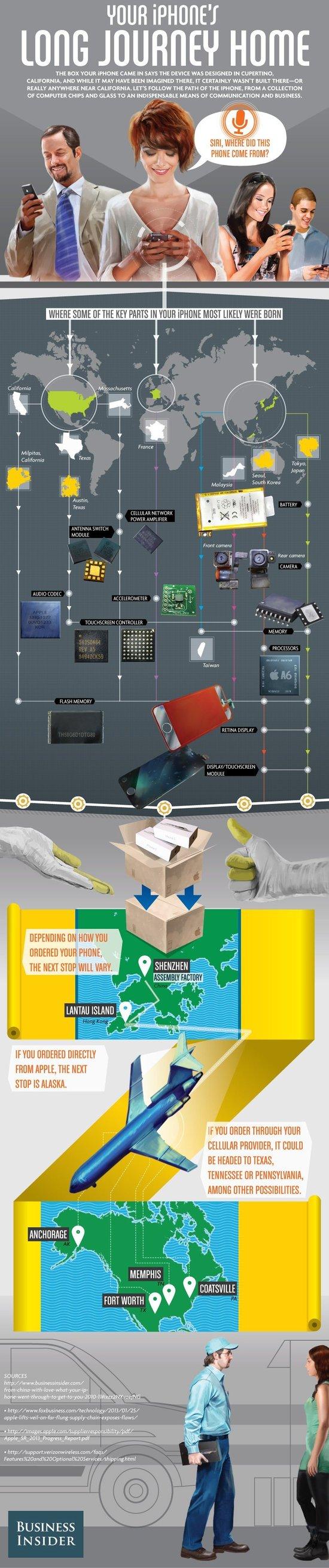 Actualidad Informática. Infografía piezas iPhone Apple. Rafael Barzanallana. UMU