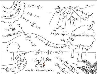 Actualidad Informática. Física en nuestra vida cotidiana. Rafael Barzanallana