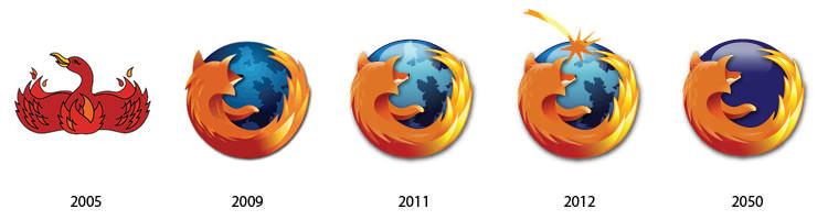 Actualidad informática. logos Firefox. Rafael Barzanallana