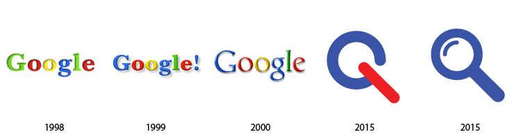 Actualidad informática. logos Google. Rafael Barzanallana