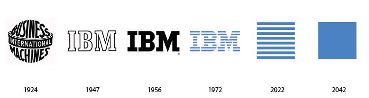 Actualidad informática. logos IBM. Rafael Barzanallana