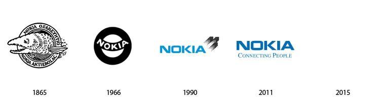 Actualidad informática. logos Nokia. Rafael Barzanallana