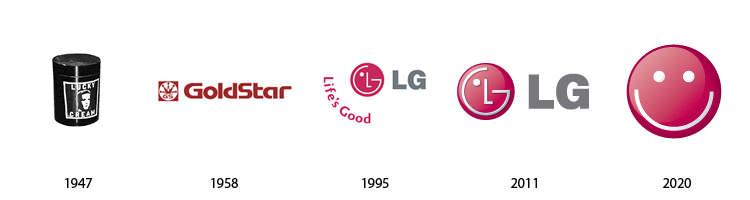 Actualidad informática. logos LG. Rafael Barzanallana