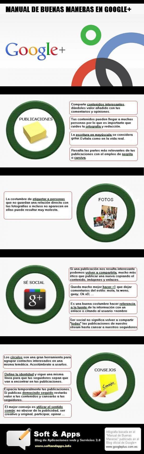 Actualidad Informática. Infografía de buenas maneras en Google Plus. Rafael Barzanallana