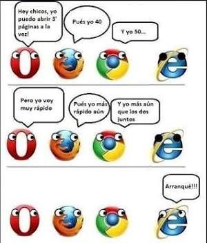 Actualidad Informática. Comparación humorística de navegadores de internet. Rafael Barzanallana