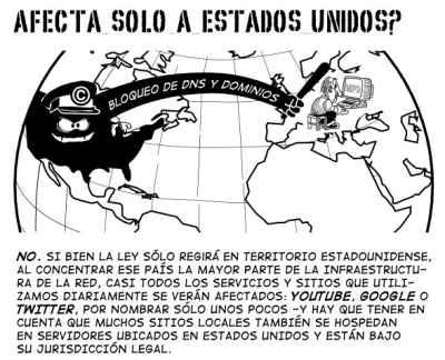 Actualidad Informática. Como nos afecta SOPA en España. Rafael Barzanallana