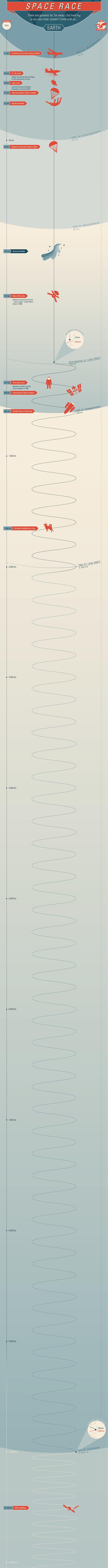 Actualidad Informática. Infografía sobre el Sistema Solar. Rafael Barzanallana. UMU